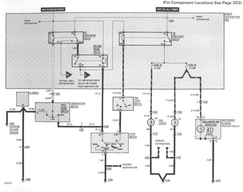 633 Wiring diagram - BMW E24 (633, 635) Wiring Schematics.mbz.palo-alto.ca.us